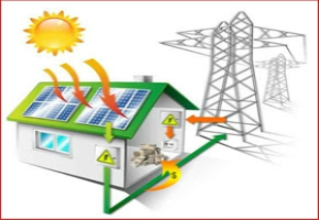 Optimizing Solar Power System Performance by Sizing Solar Inverters